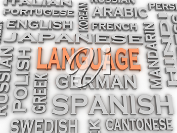 3d image Language issues concept word cloud background