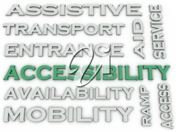 3d image Accessibility  issues concept word cloud background