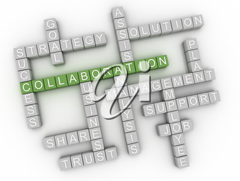 3d image Collaboration  issues concept word cloud background