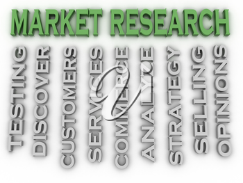 3d image Market Research issues concept word cloud background