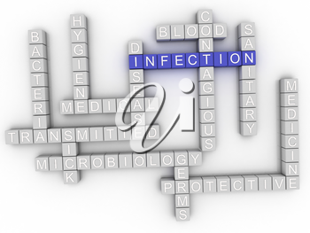 3d image Infection word cloud concept