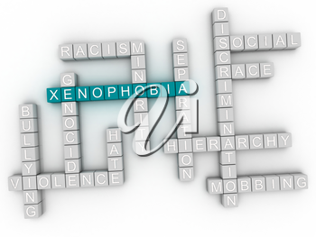 3d image Xenophobia word cloud concept