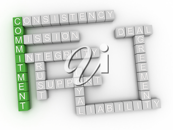 3d image Commitment word cloud concept