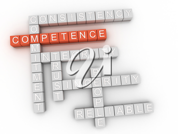 3d image Competence word cloud concept