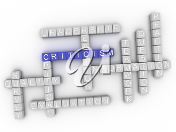 3d image Criticism word cloud concept