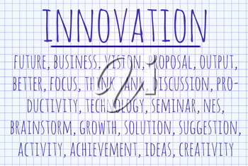 Innovation word cloud written on a piece of paper