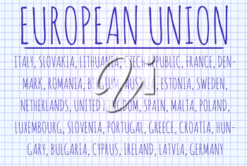 European Union word cloud written on a piece of paper
