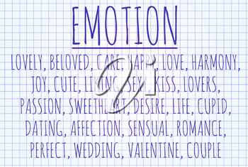 Emotion word cloud written on a piece of paper