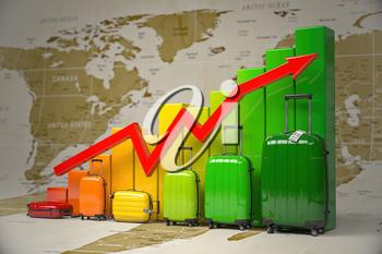 Growth travel and tourism industry. Graph and diagram from suitcases on the map of world. 3d illustration