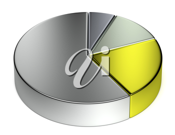 Creative abstract business statistics, financial analysis, precious metal trading concept: metallic 3D pie chart on white background