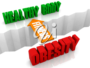 Fitness is the bridge from OBESITY to HEALTHY BODY. Concept 3D illustration.